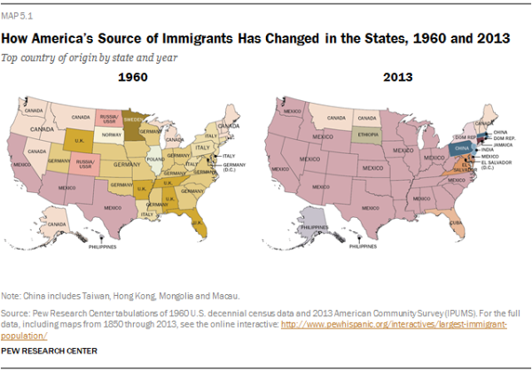 How America's Source of Immigrants Has Changed in the States, 1960 and 2013