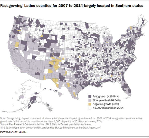 Fast-growing Latino counties for 2007 to 2014 largely located in Southern states