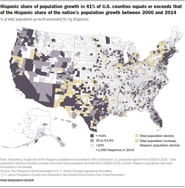 Hispanic share of population growth in 41% of U.S. counties equals or exceeds that of the Hispanic share of the nation's population growth between 2000 and 2014