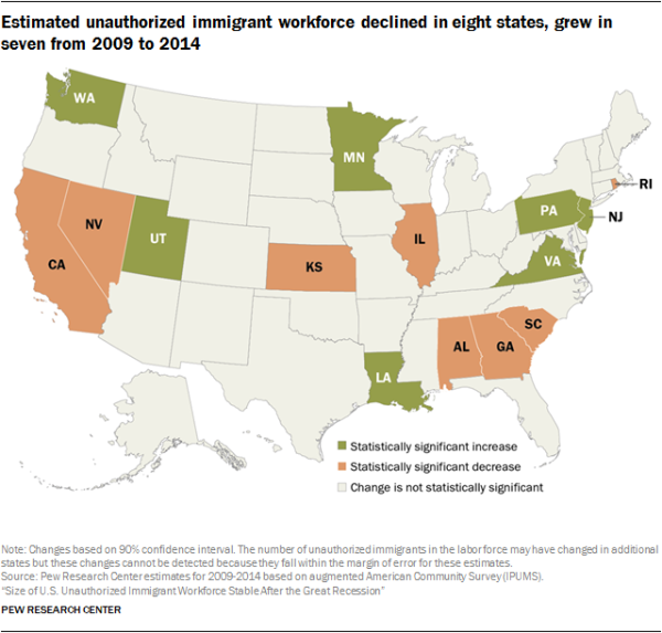 Estimated unauthorized immigrant workforce declined in eight states, grew in seven from 2009 to 2014