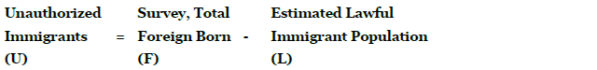Unauthorized Immigrants (U) = Survey, Total Foreign Born (F) - Estimated Lawful Immigrant Population (P)