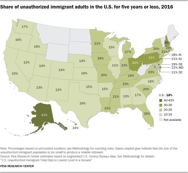 U.S. map showing the share of unauthorized immigrant adults that have been in the U.S. for five years or less in 2016.
